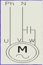 1er-sens-de-rotation