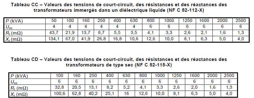 Tension court circuit
