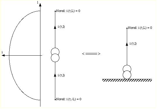 antenne-principe-1