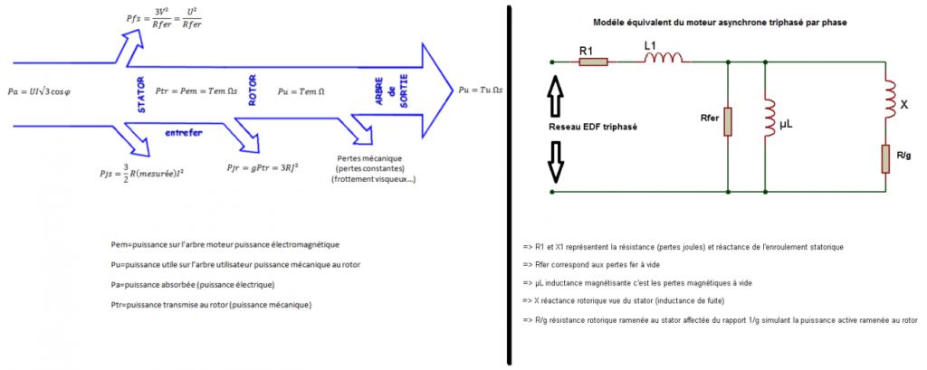 bilan-de-puissance-modele-equivalent-1