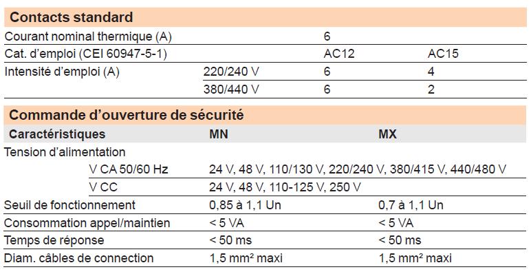 bobine-mx-ou-mn-doc