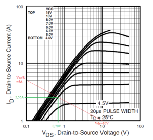 courbe-mosfet-2