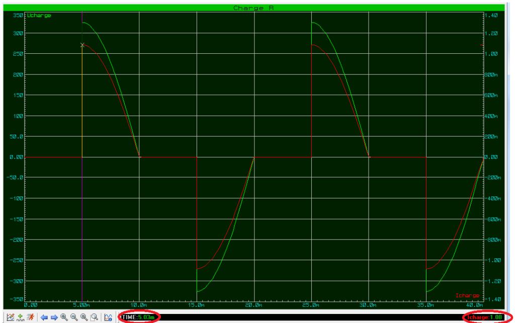 gradateur-courbe-1