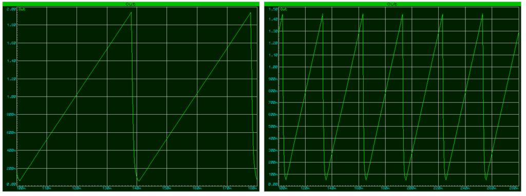 graphes-4