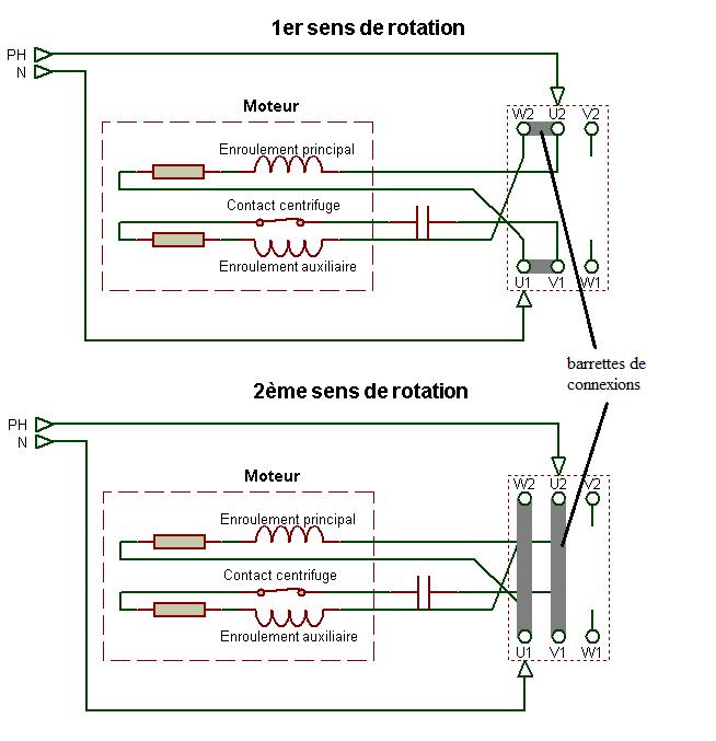 Moteur Monophase Condensateur De Demarrage Electronique71 Com