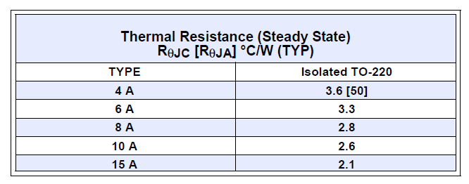 resistance-thermique-rth