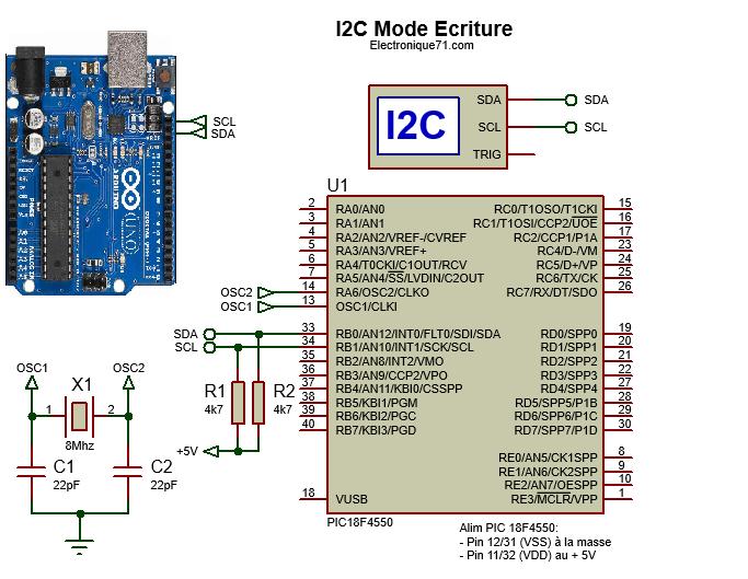 Communication I2C – Mode Ecriture – Arduino(Maitre) -> PIC 18F4550